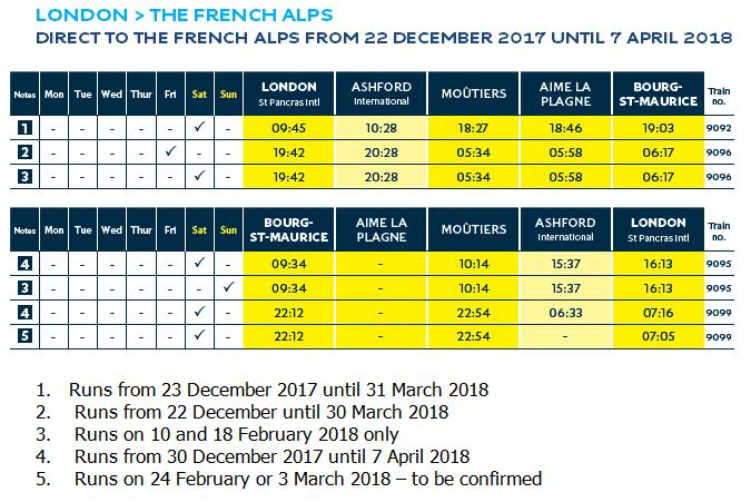 Eurostar ski train timetable 2016/17