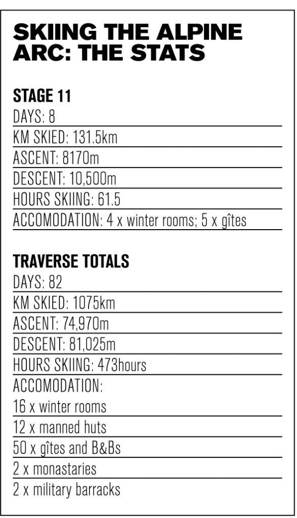alpine-arc-stats